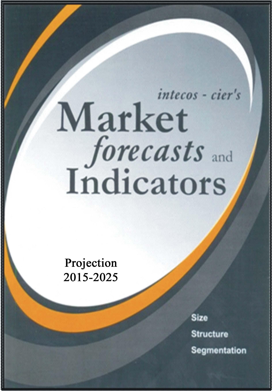 Market Forecasts Indicators • 1997-2007; 2002-2012; 2010-2020; 2015-2025
